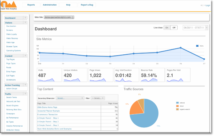 This week's open source application is Open Web Analytics